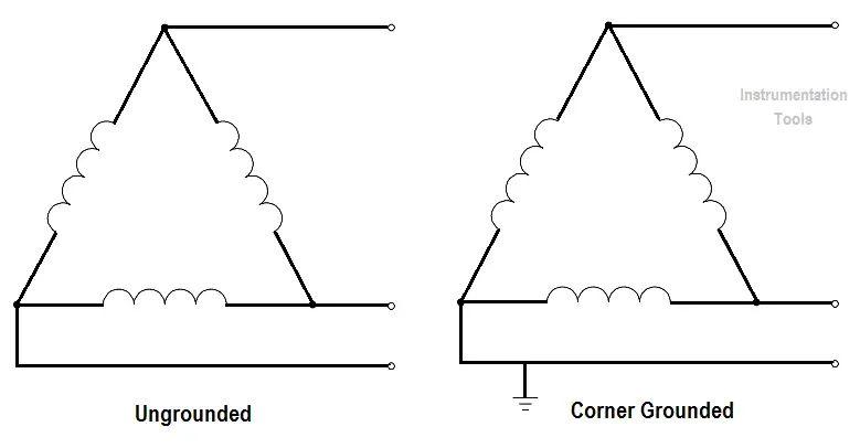 wiring diagram delta