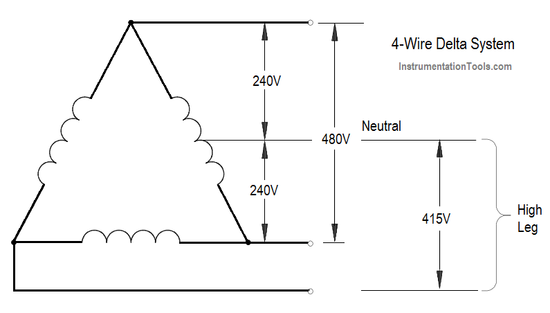 three phase transformer wiring diagram 4 wire ceiling fan 3 delta all data system instrumentation tools