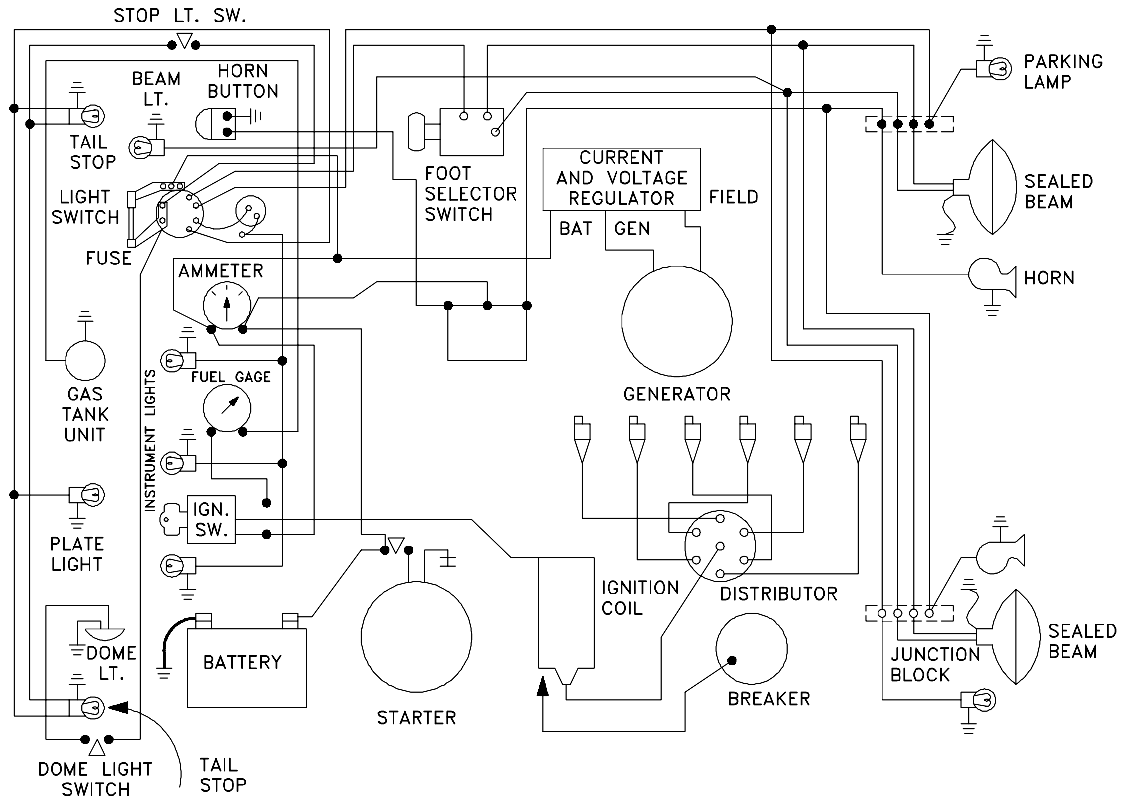Electrical Diagrams and Schematics Instrumentation Tools