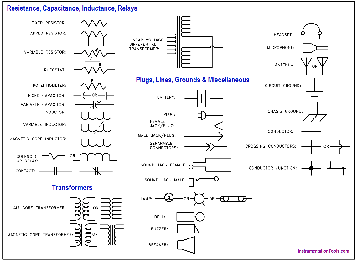 hight resolution of electronic symbols