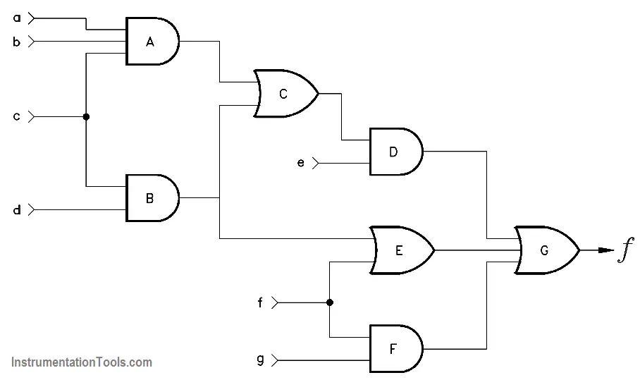 Logic Diagram Application