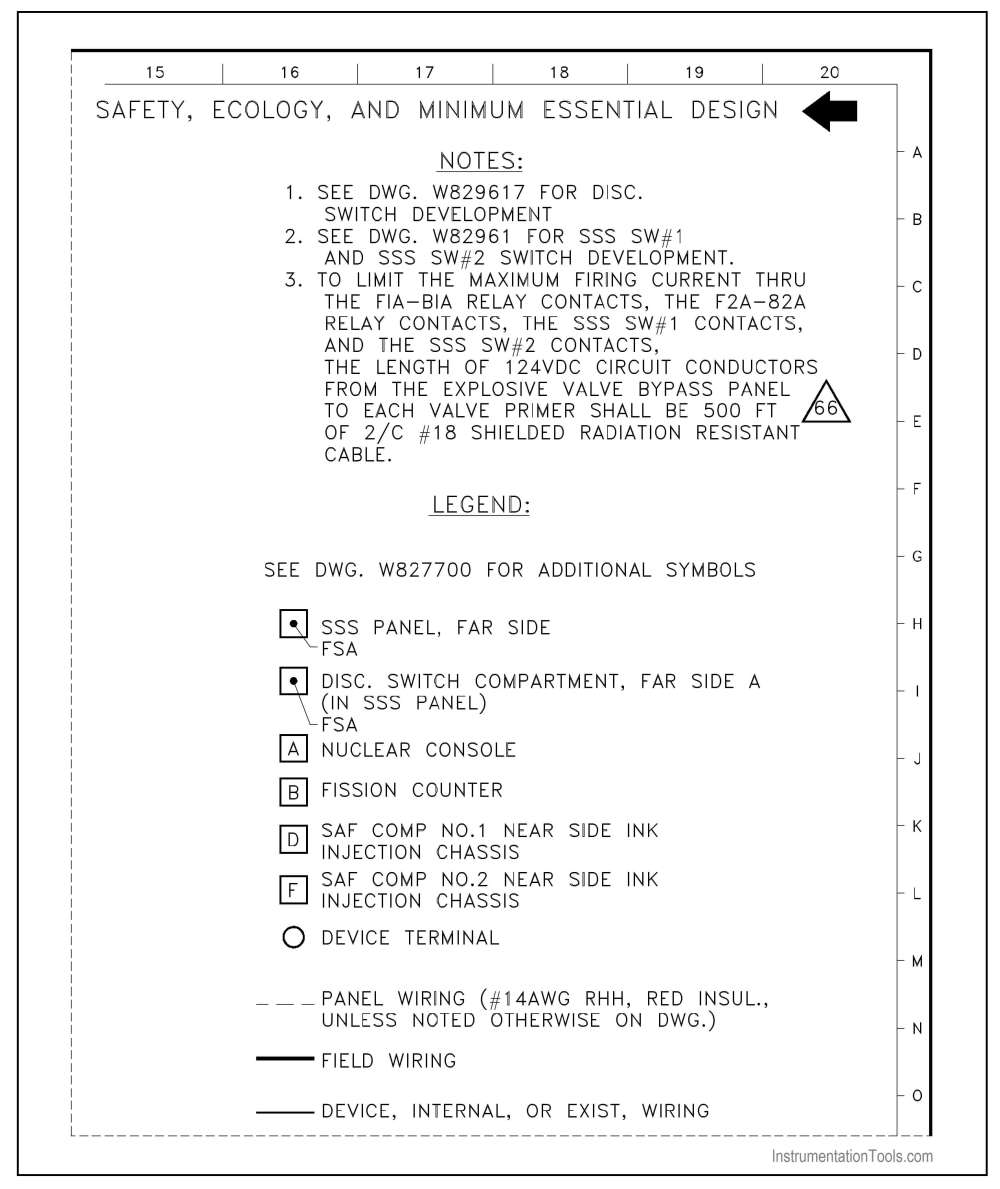 medium resolution of because of the importance of understanding all of the symbols and conventions used on a drawing the notes and legend section must be reviewed before