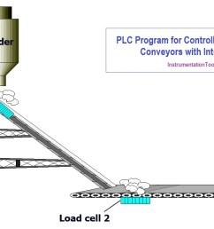 logic diagram interlock [ 1356 x 732 Pixel ]