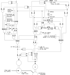 engineering logic diagrams instrumentationtools engineering logic diagrams [ 1108 x 1260 Pixel ]