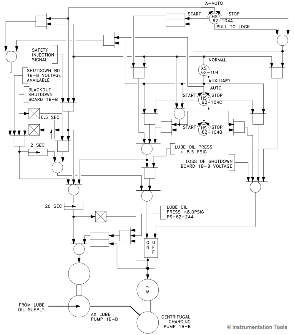 medium resolution of engineering logic diagrams instrumentationtools engineering logic diagrams