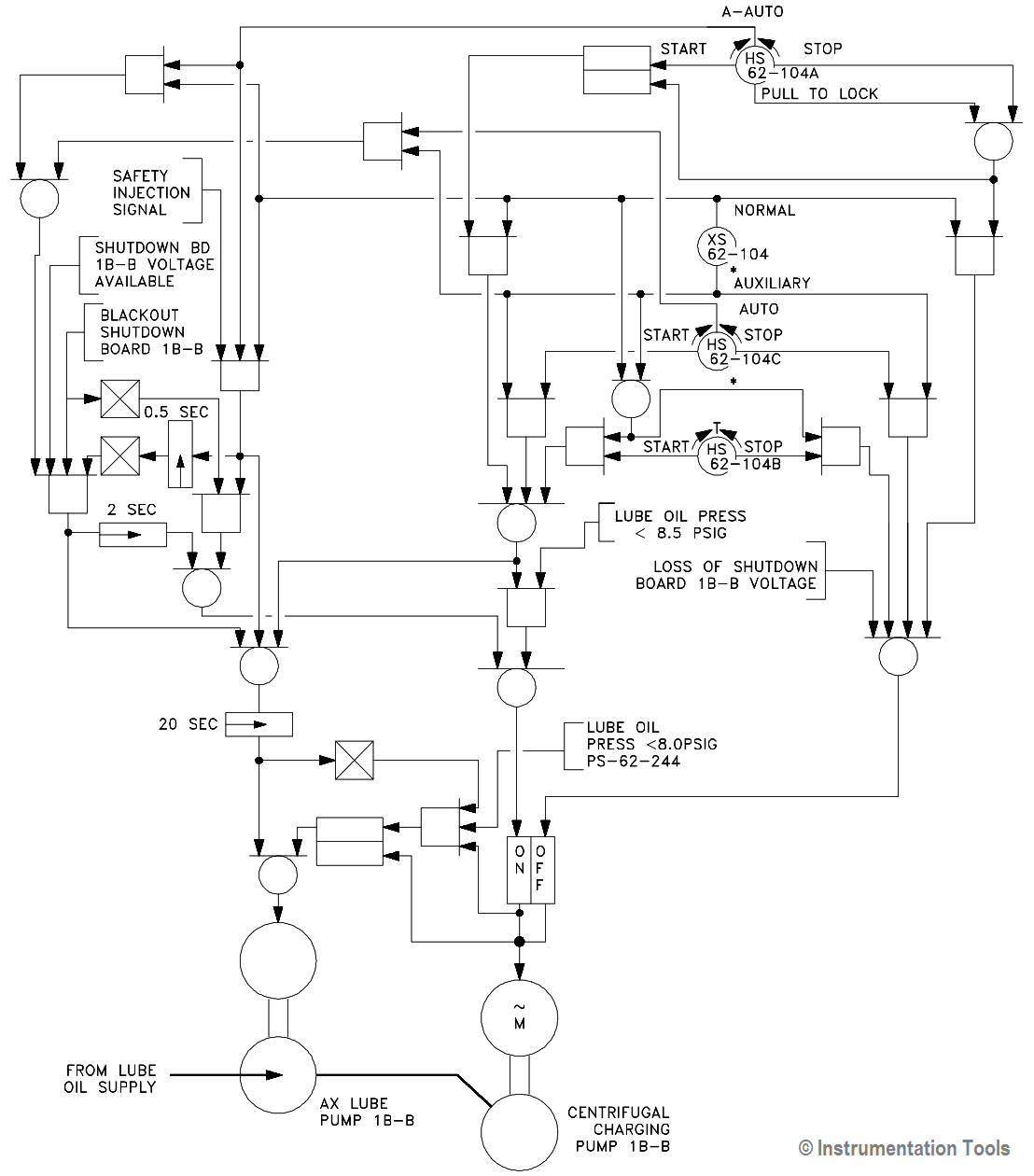 hight resolution of engineering logic diagrams instrumentationtools engineering logic diagrams