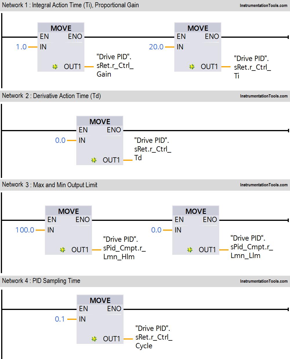 medium resolution of two control valves plc logic