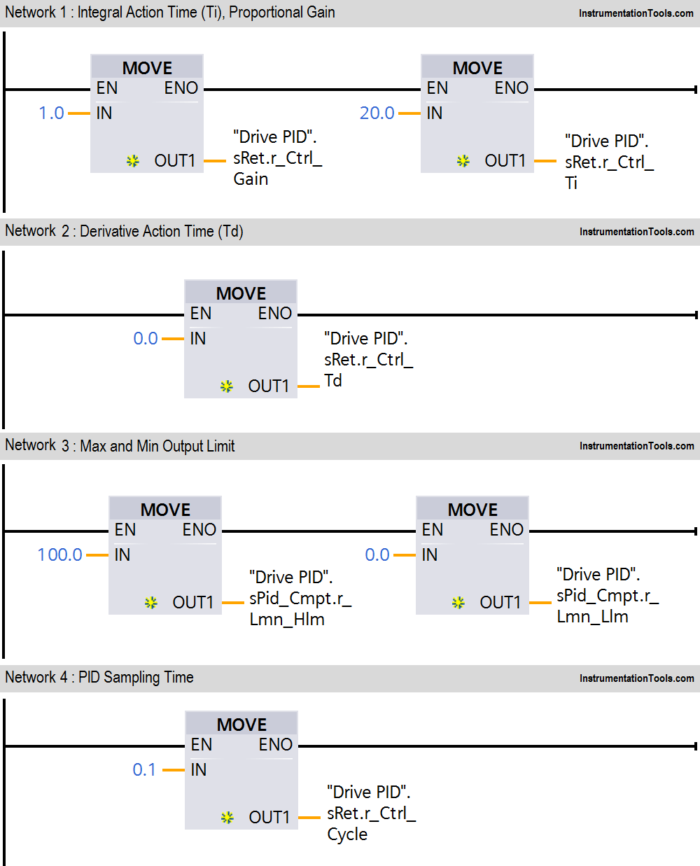 hight resolution of two control valves plc logic