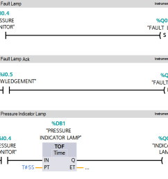 ladder logic plc air compressor logic [ 1000 x 840 Pixel ]