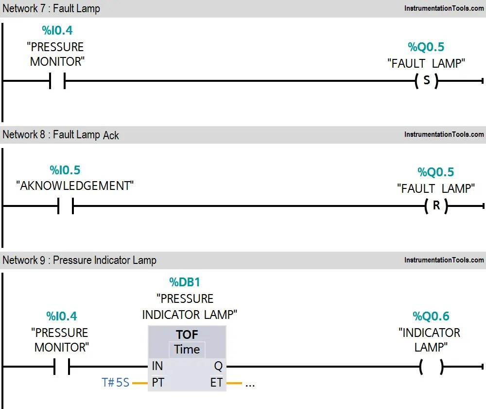 hight resolution of  ladder logic plc air compressor logic