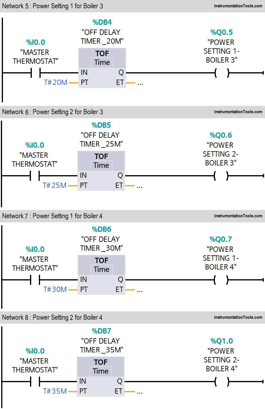 medium resolution of plc ladder logic for boiler control