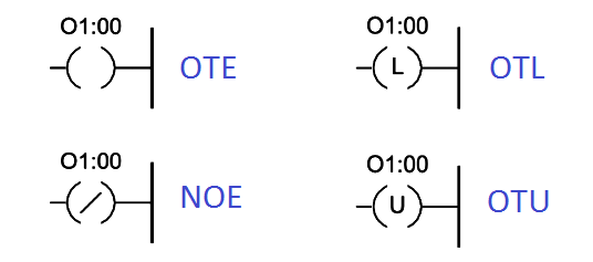 Types of Instructions in PLC Programming