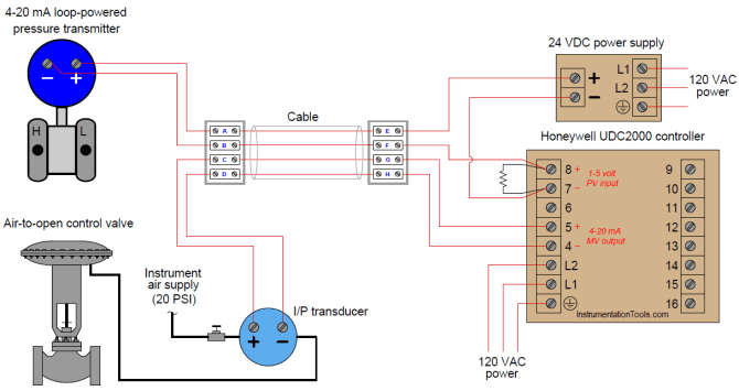 pressure control loop wiring connections  instrumentation tools