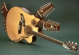 La guitare Pikasso