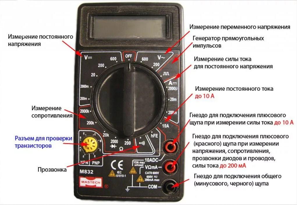Multiméter eszköz
