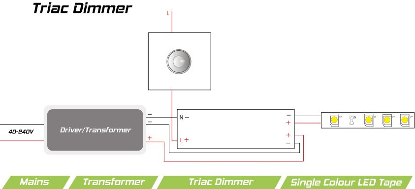 Single Phase 220v Wiring Diagram Triac Dimmer Module Led Receiver For Phase Dimming Control