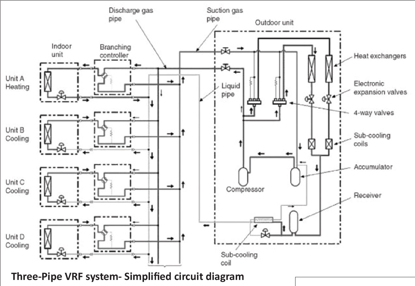 ring main wiring diagram 1999 dodge neon radio new hvac technology emerges vrf vrv systems insulation
