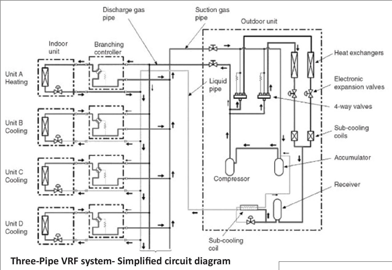 ring main wiring diagram ford escort new hvac technology emerges vrf vrv systems insulation