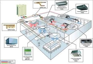 New HVAC Technology Emerges: VRFVRV Systems  Insulation