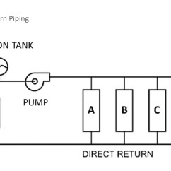 Central Heating Wiring Diagram Gravity Hot Water Underfloor Thermostat Page 3 Understanding Thermal Systems Hydronic And