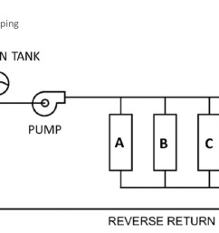 system pressure although the expansion tank is not directly in the flow path it is typically insulated to the same level as the piping to minimize  [ 2044 x 817 Pixel ]