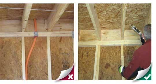 Wiring In Wall Cavity