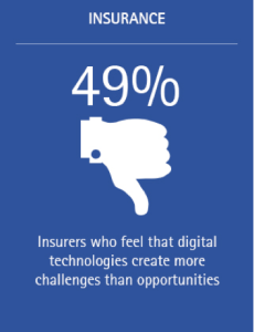 Digital disruption: Does it create more challenges than opportunities? (Image 5b)