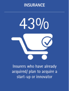 Could acquiring start-ups and innovative competitors help insurers extend the value chain? (Image 8a)