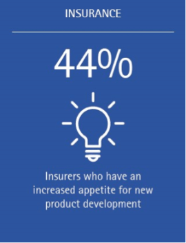 Risk appetite growing as insurers shift toward more growth-oriented perspective (Stat 1)