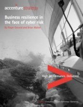 Business resilience in the face of cyber risk