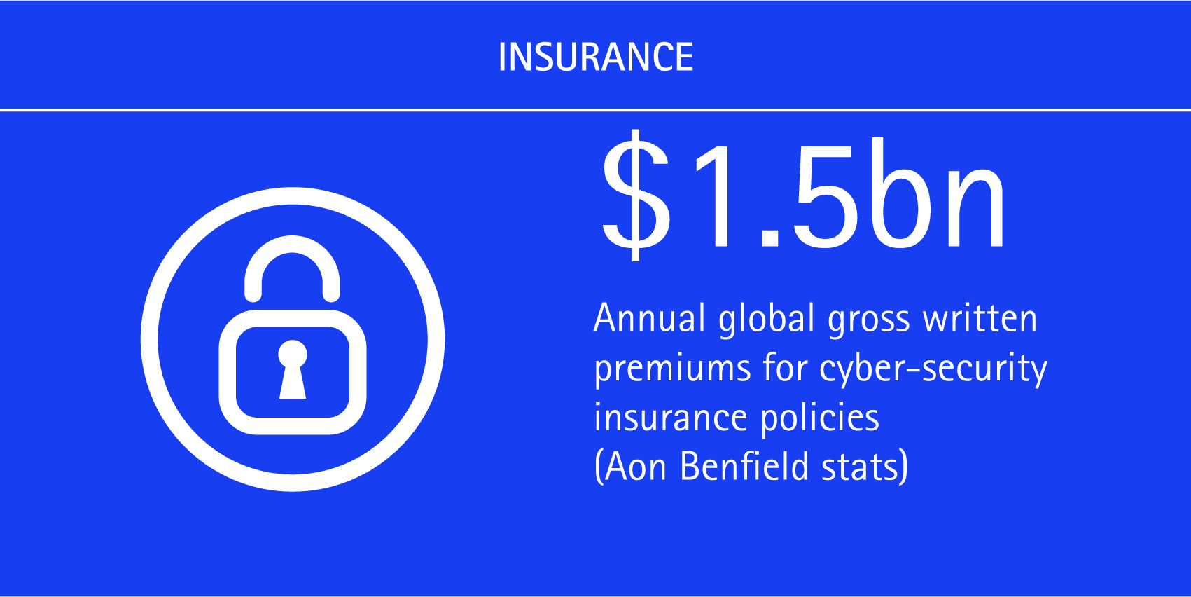 Insurers Face Soaring Cyber-Attack Costs
