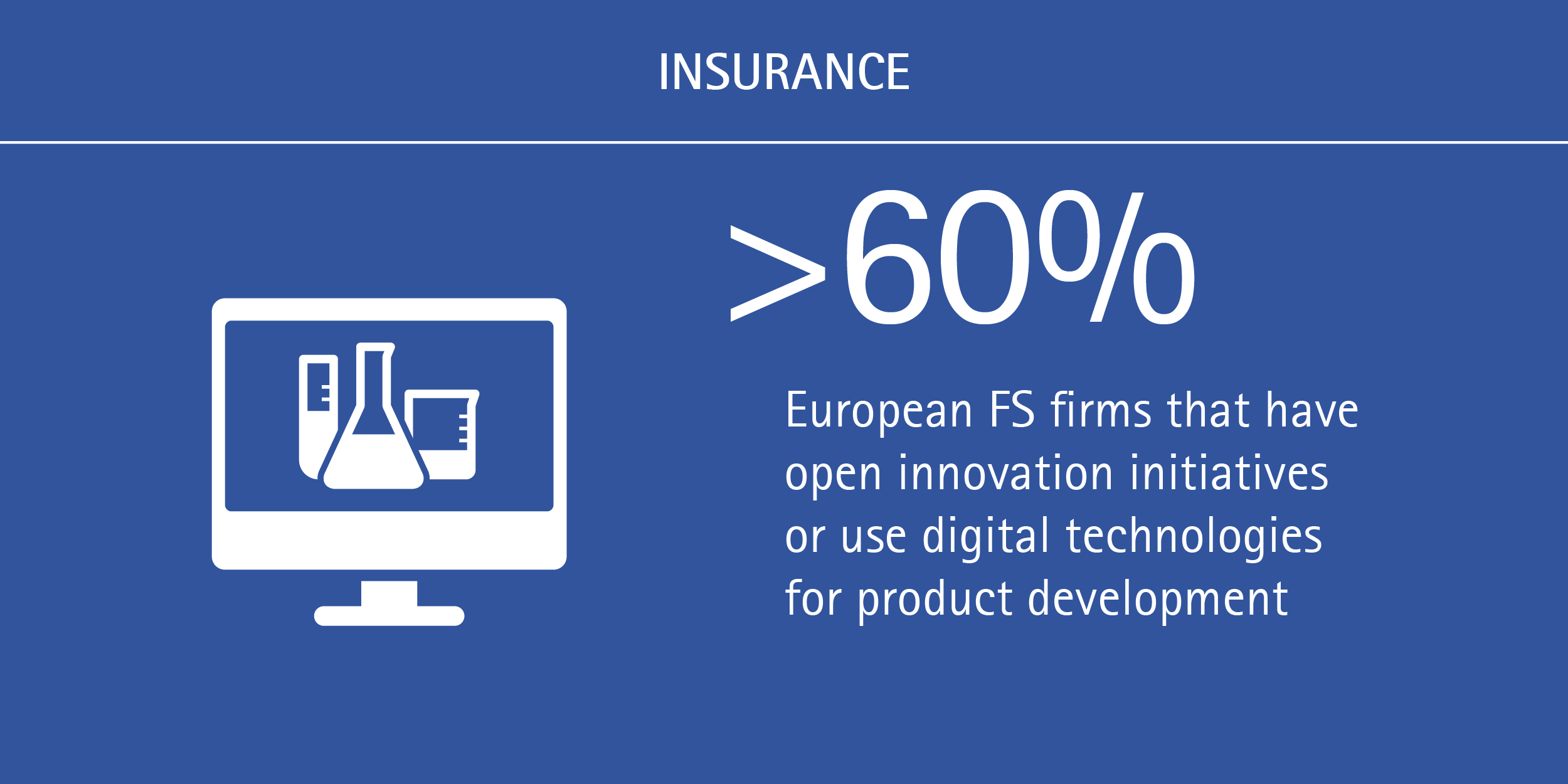 European banks and insurers need to close the digital production gap_Accenture INS (Figure 3)