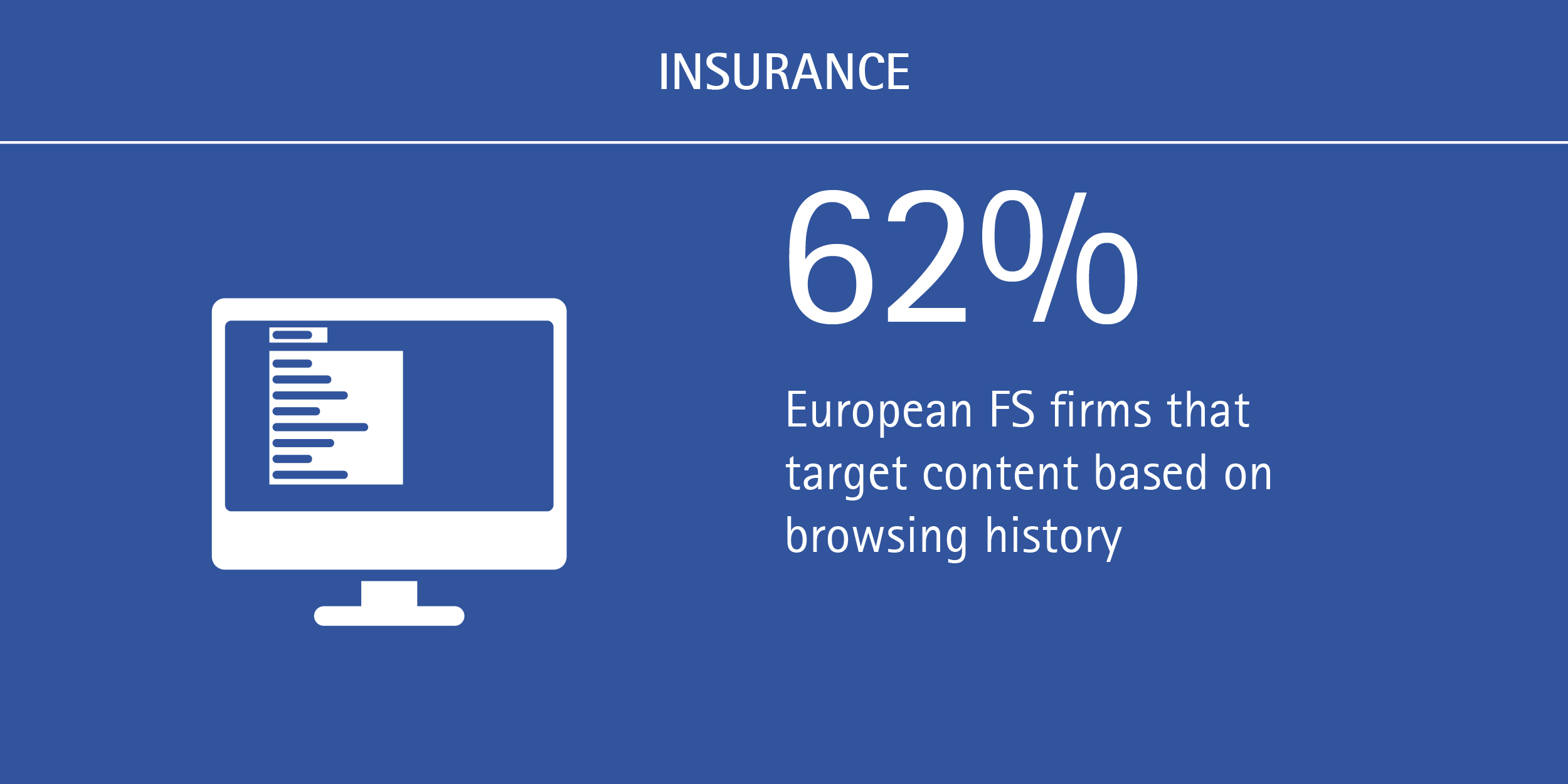 European financial services firms need to engage more with digital customers_Accenture INS (Figure 2)