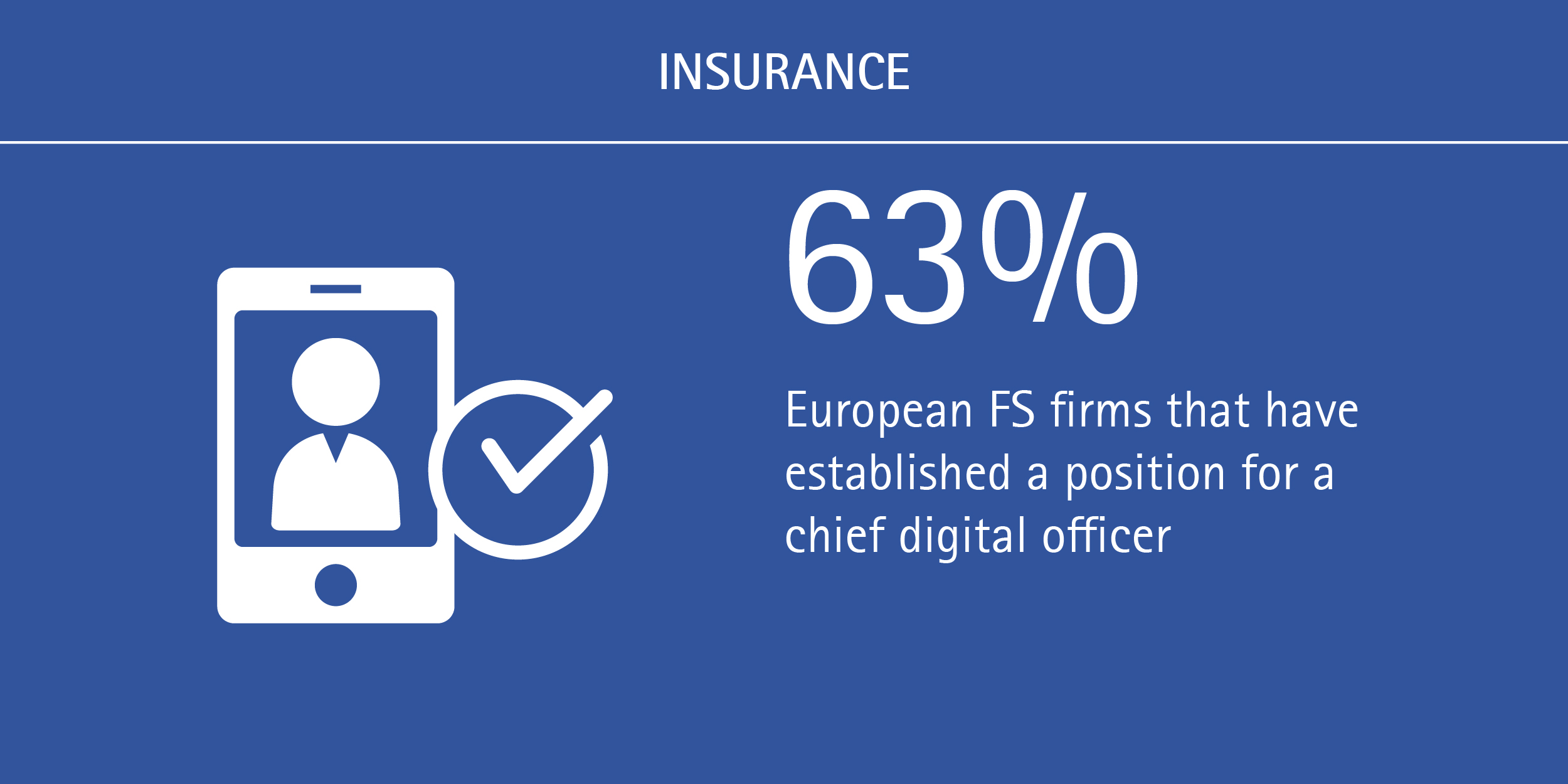 European insurers and banks have digital vision and strategy, but need to act_Accenture INS (FIgure 2)