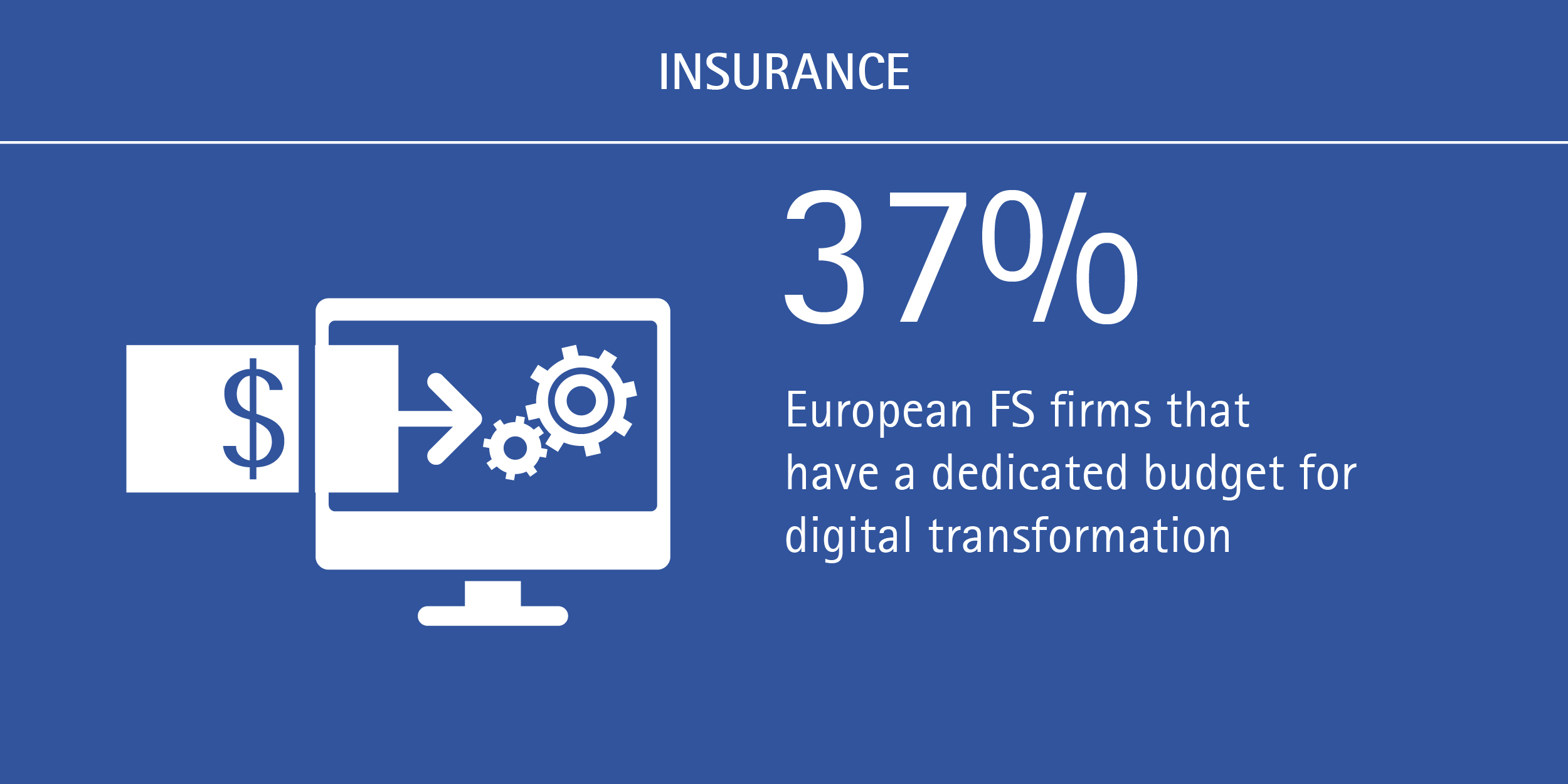 European insurers and banks have digital vision and strategy, but need to act_Accenture INS (FIgure 4)