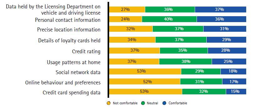 Digital technology offers SA short-term insurers a massive revenue fillip. But customer trust must improve_Olivier (Figure 1)
