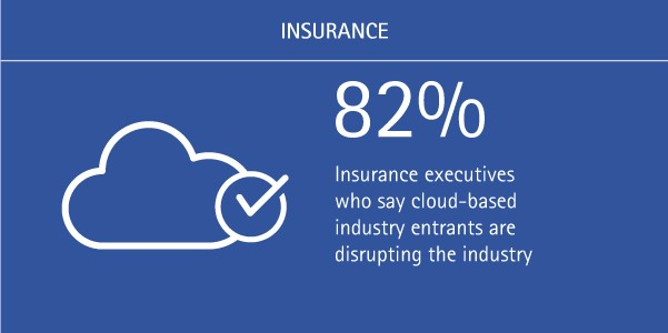 digital-insurer-believe-cloud-will-foster-innovation-time-to-pay-for-play_accentue-ins-figuer-1