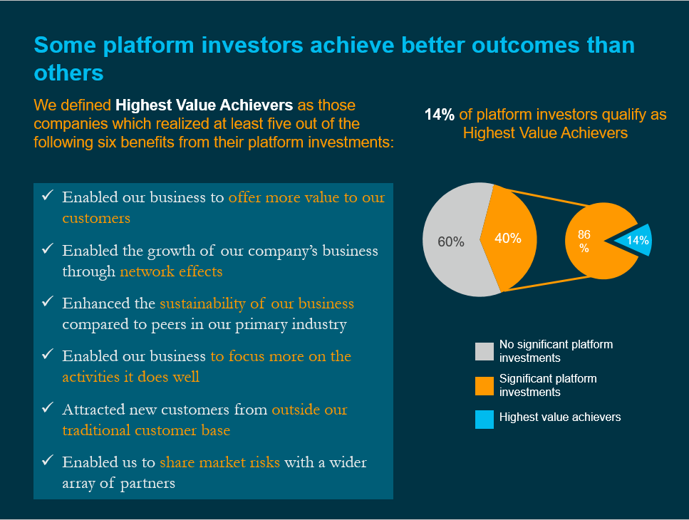 Some platform investors achieve better outcomes than others