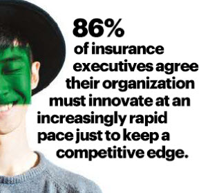 86 percent of insurance exec agree organizations must innovate rapidly to keep competative edge.jpg