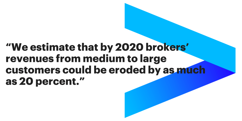 Accenture's Global Distribution & Marketing Consumer Survey estimates that by 2020 brokers' revenues from medium to large customers could be eroded by as much as 20 percent.