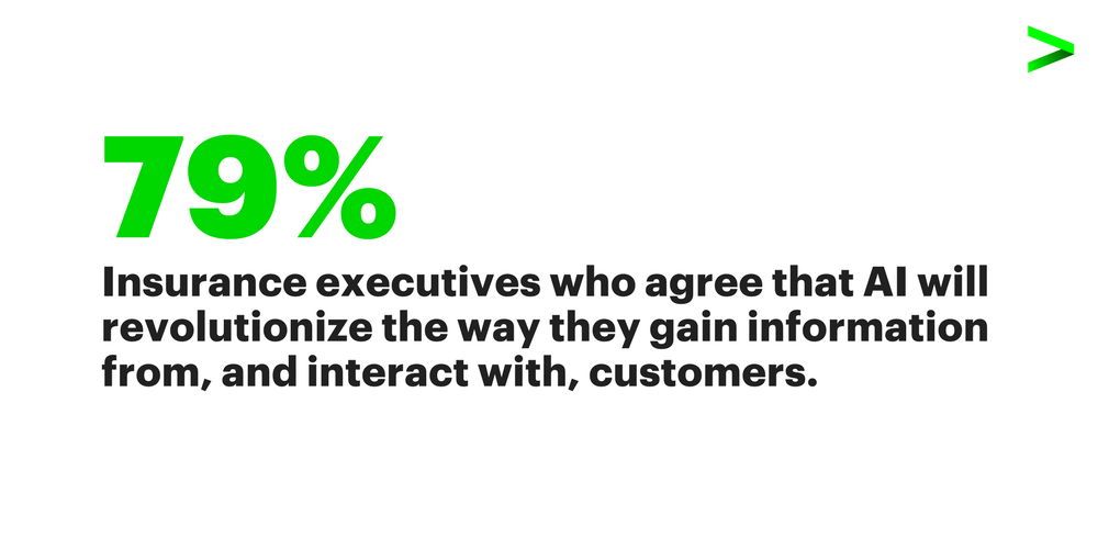 79 percent of insurance executives agree that AI will revolutionize the way they gain information from, and interact with, customers.