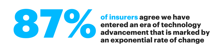 87% of insurers agree we have entered an era of technology advancement that is marked by an exponential rate of change