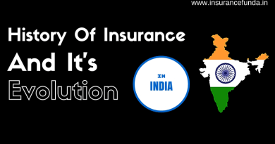 History of Insurance and its evolution in India