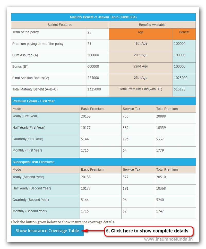 lic new children's money back How to use Premium and Maturity calculator T- 832