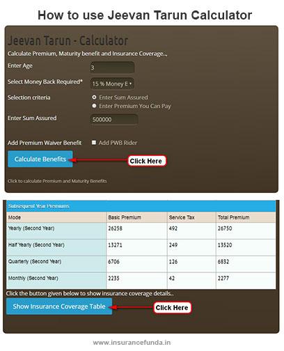 Jeevan Tarun Premium and Maturity calculator