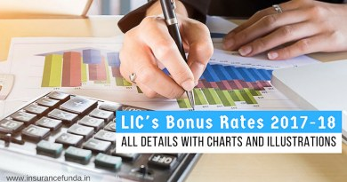 LIC bonus rates 2017-2018 every thing you should know