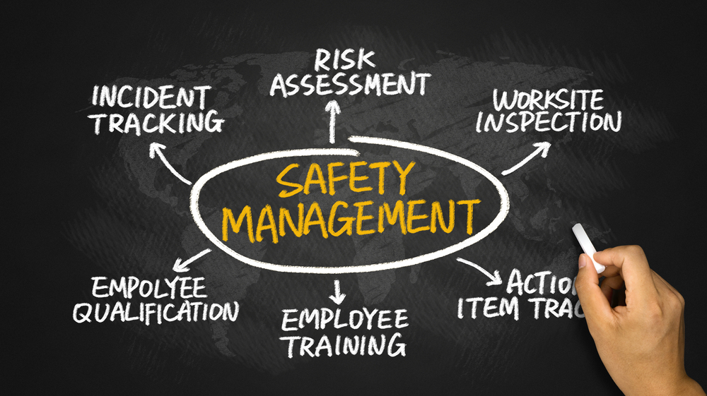 How to implement a workplace injury and illness prevention