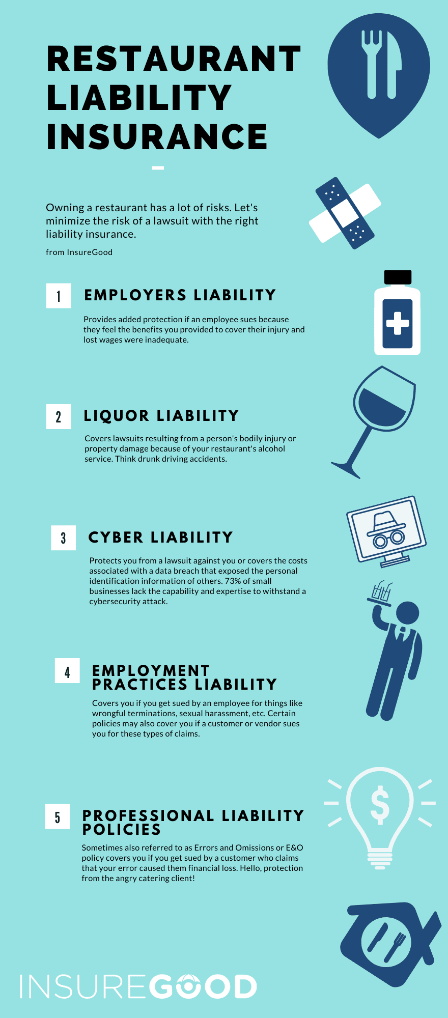 An infographic showing critical types of restaurant liability policies.