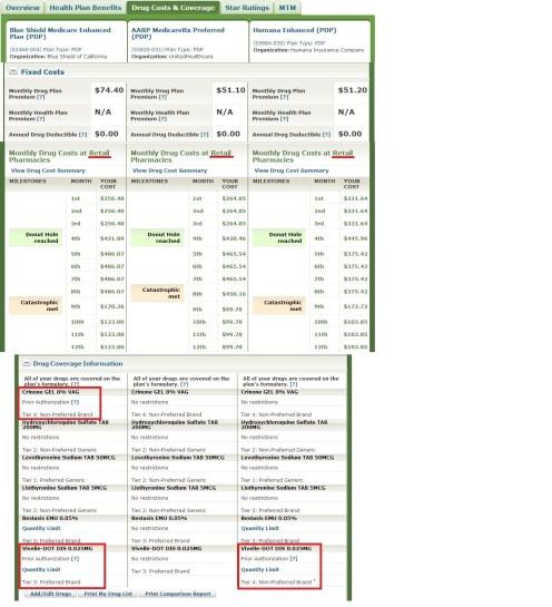 Side by side comparison of Medicare drug plans.