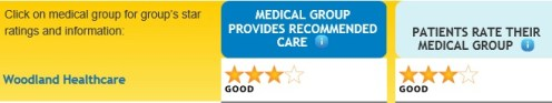 Colusa_county_medical_groups